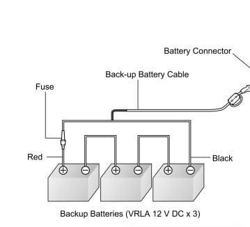 نحوه نصب باتری سانترال NS500